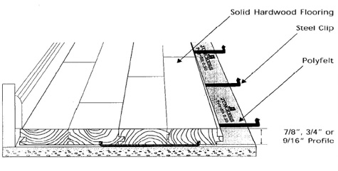 Rewall system for racquetball courts Racquetball court diagram
